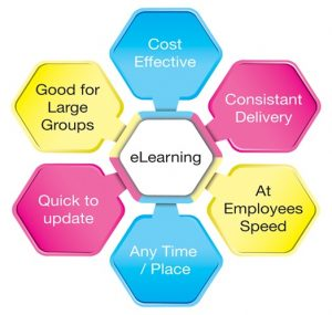 e-learning-system-benefits